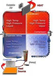 RefrigerantLoop-LiquidChiller